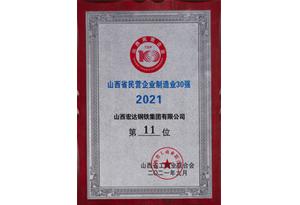 山西省民营企业制造业30强